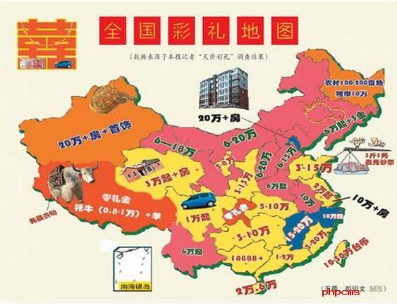 中国彩礼地图出炉  越是贫困地区越出现高价彩礼