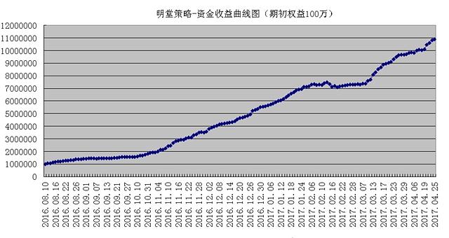 【景山计划】第1110期-2017-04-26